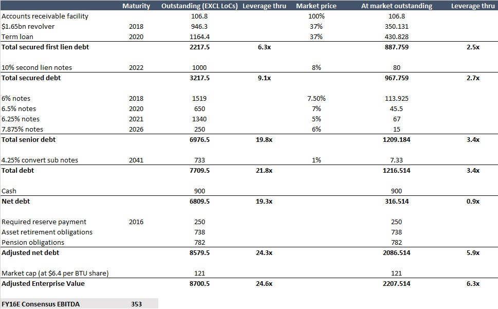 Capital structure arbitrage master thesis